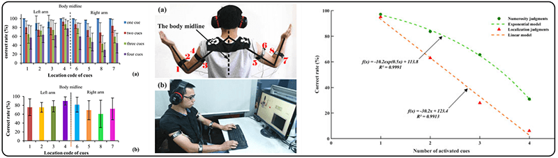 IEEE-Localization-Performance-of-Multiple-Vibrotactile-Cues-on-Both-Arms